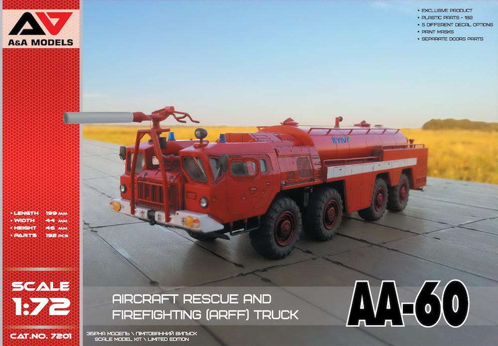 AAM7201