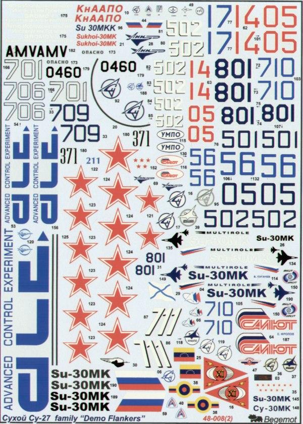 Begemot 1//72 Demo aircrafts of Su-27 family # 7229