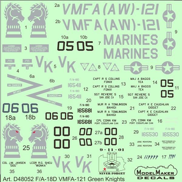 Kinetic Model Kits Aircraft kits - K48033 | Hannants
