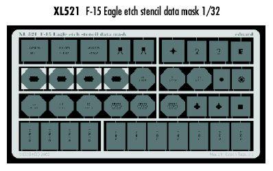 EDXL521
