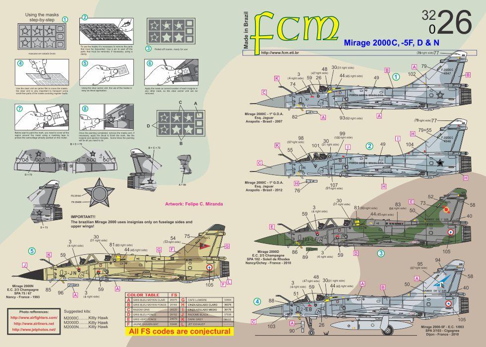 FCM32026