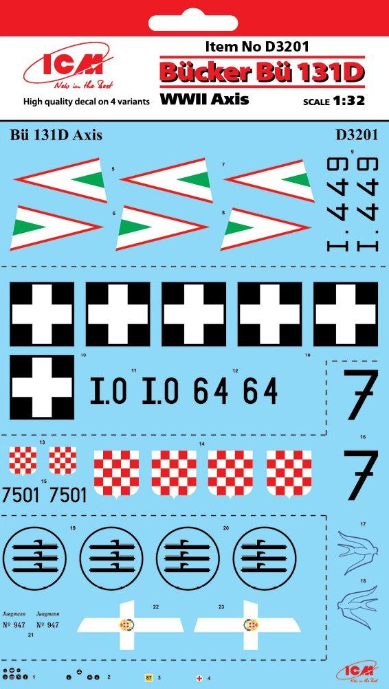 ICMD32001