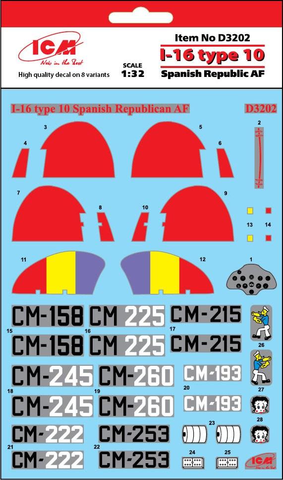 ICMD32002