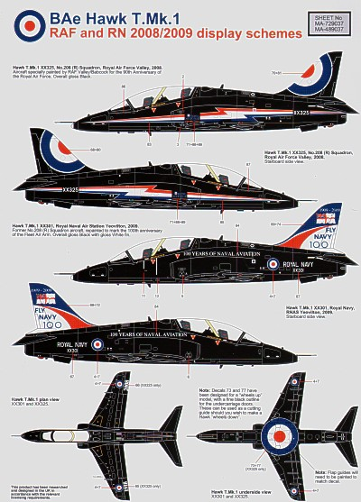 Model Alliance 1//48 Anniversary Hawks # 489037