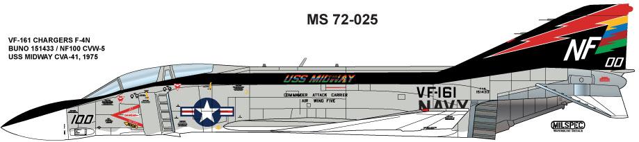 MPEC32025