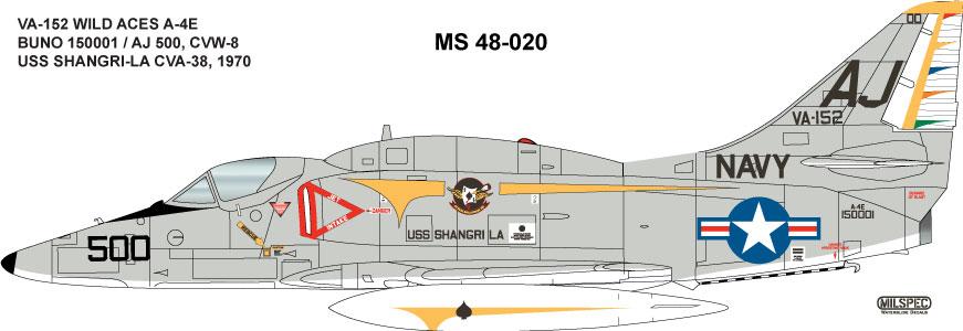 MPEC48020
