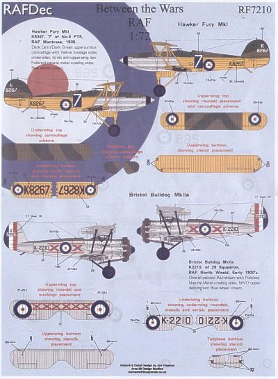 RAF7210