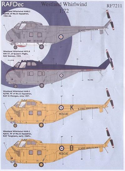 RAF7211